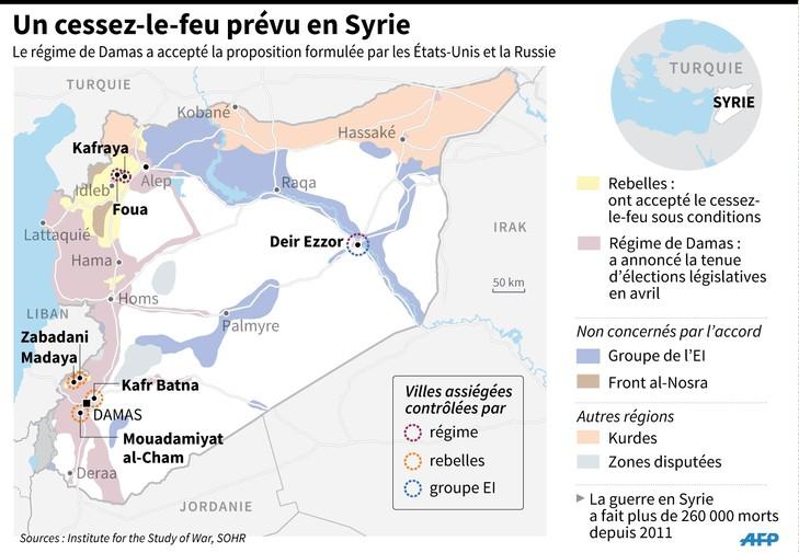 Les-Etats-Unis-Russie-annonce-cessez-Syrie-prendra-effet-partir-27-fevrier_1_730_505